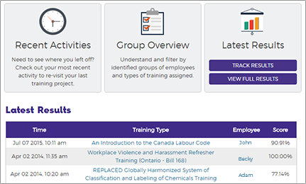 Training Screen shot of sample results page.