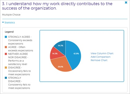 screen cap of survey results